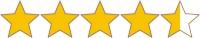 reviews rating